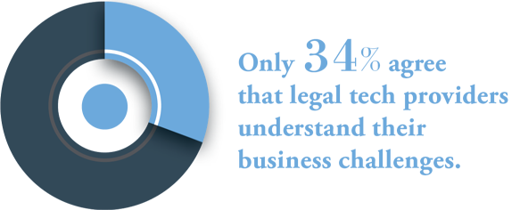 BB_Selling_Legal_Tech_Graphic_5_updated