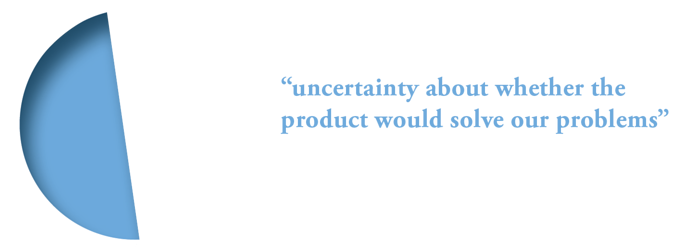 46%-buyers-uncertainty-about-solutions